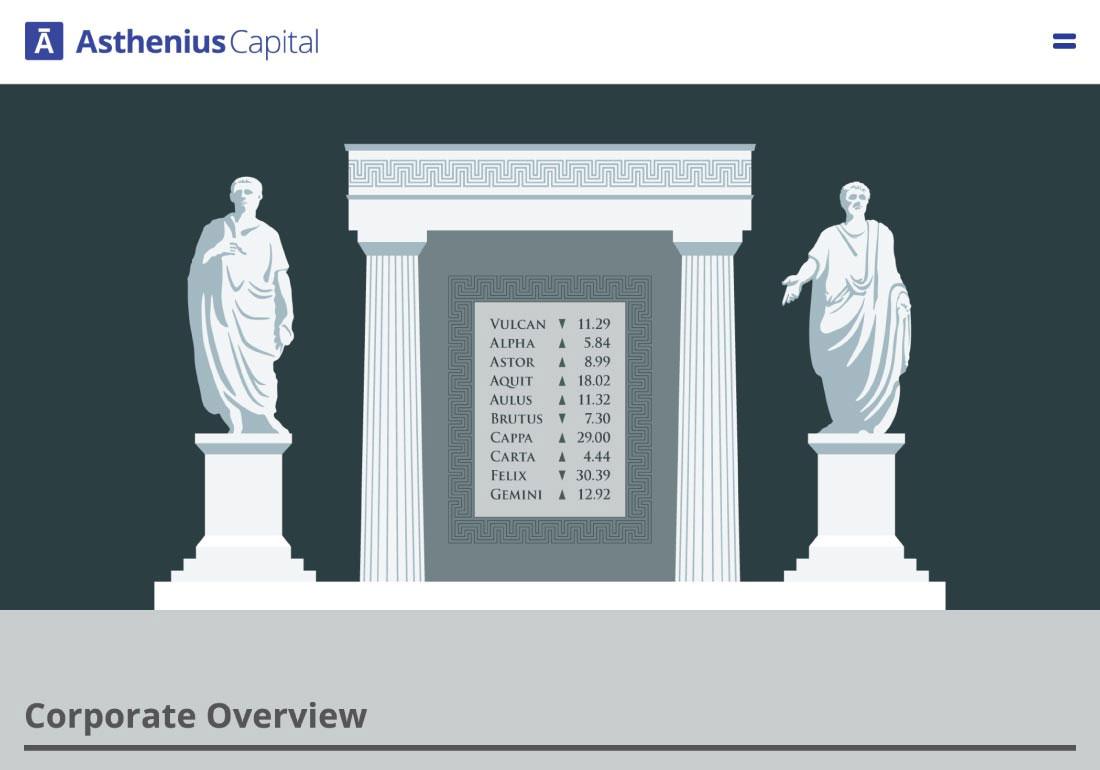 Asthenius Capital