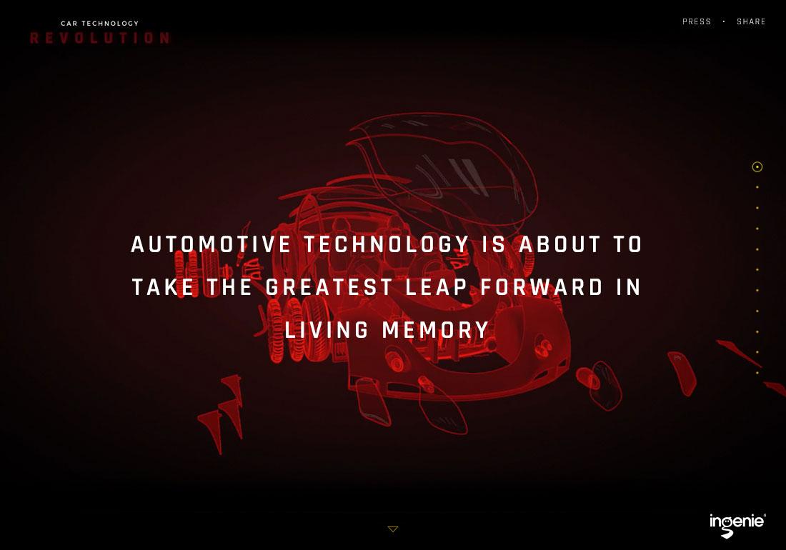 Car Technology Revolution