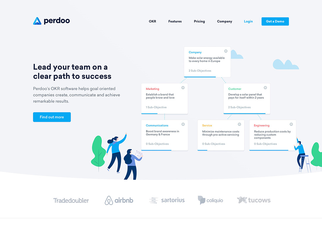 Perdoo —OKR Software for Leaders