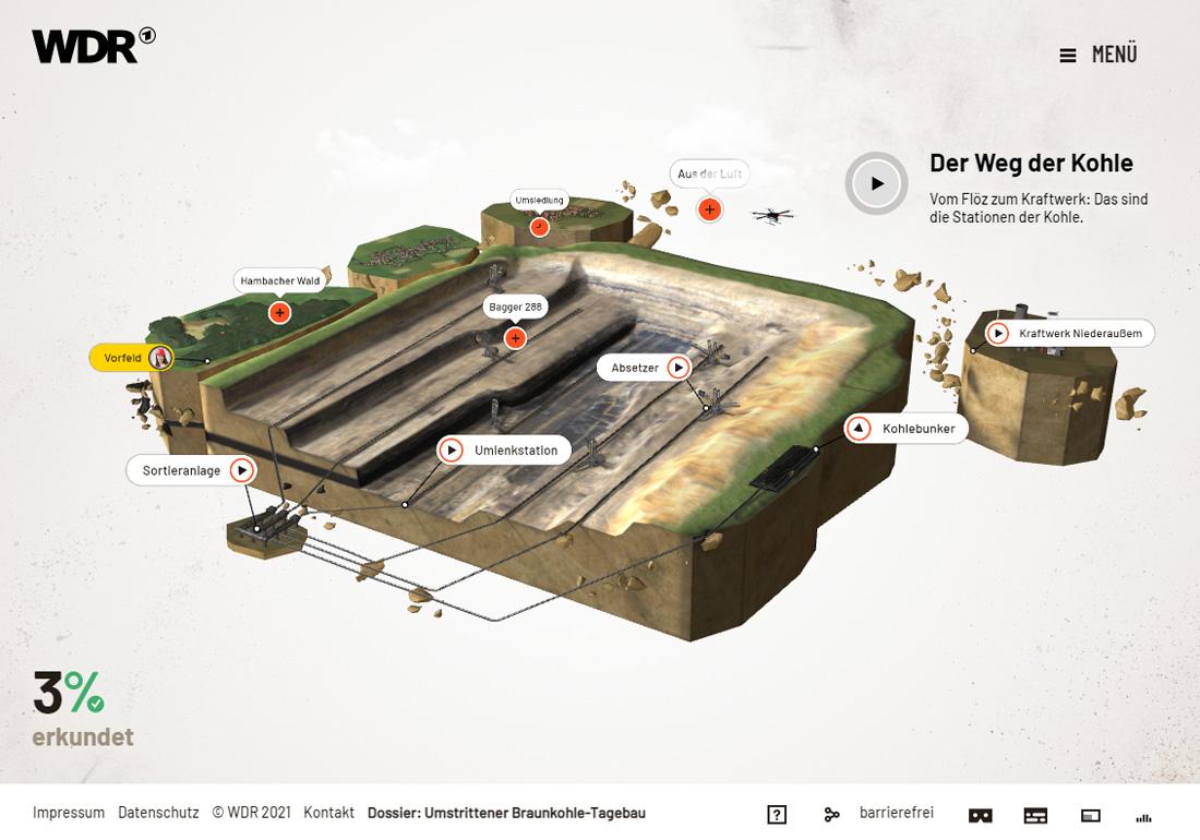 WDR Lignite Mining 360° VR