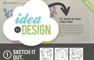Idea to Design (Responsive)