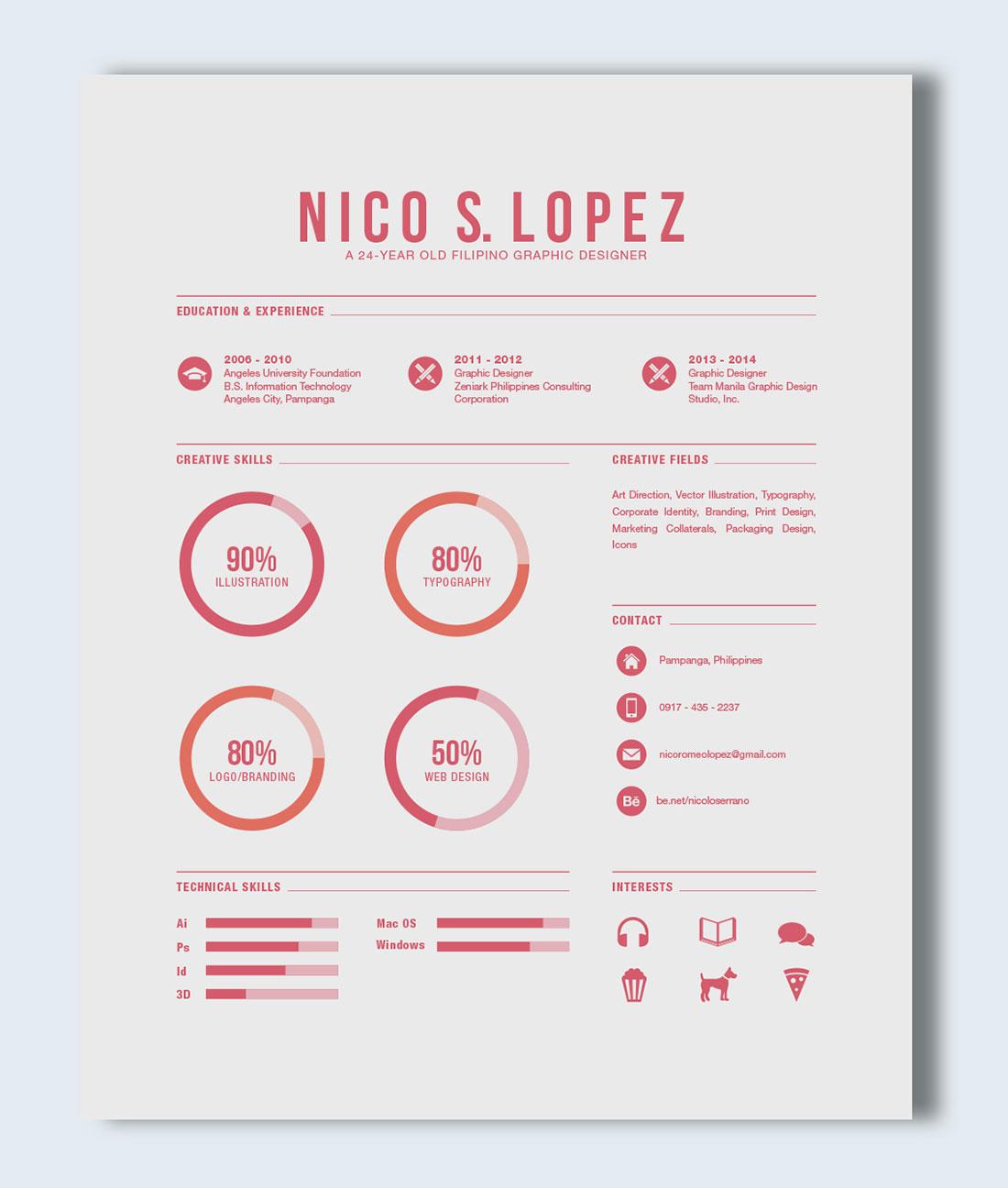 Creative Resume Design Examples: Inspirational Resumes