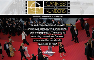 Cannes By The Numbers
