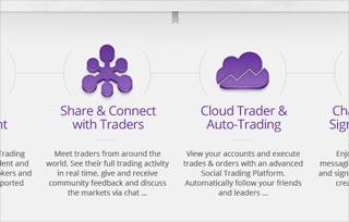 Tradeo –Free Social Trading