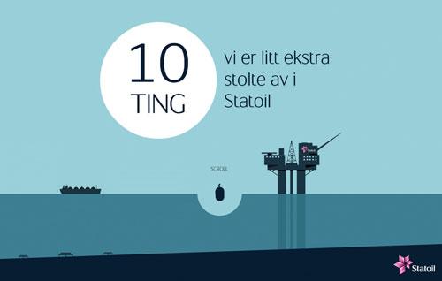 10ting.statoil