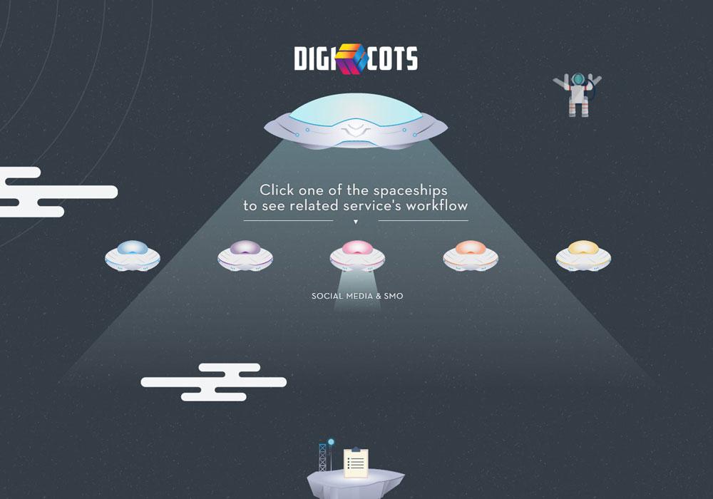 Digicots Digital Advertising