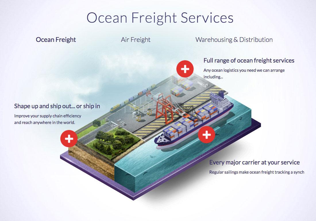 Maltacourt Global Logistics