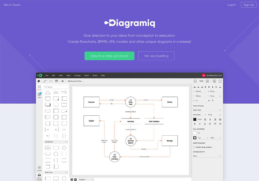 Diagramiq Flowcharts