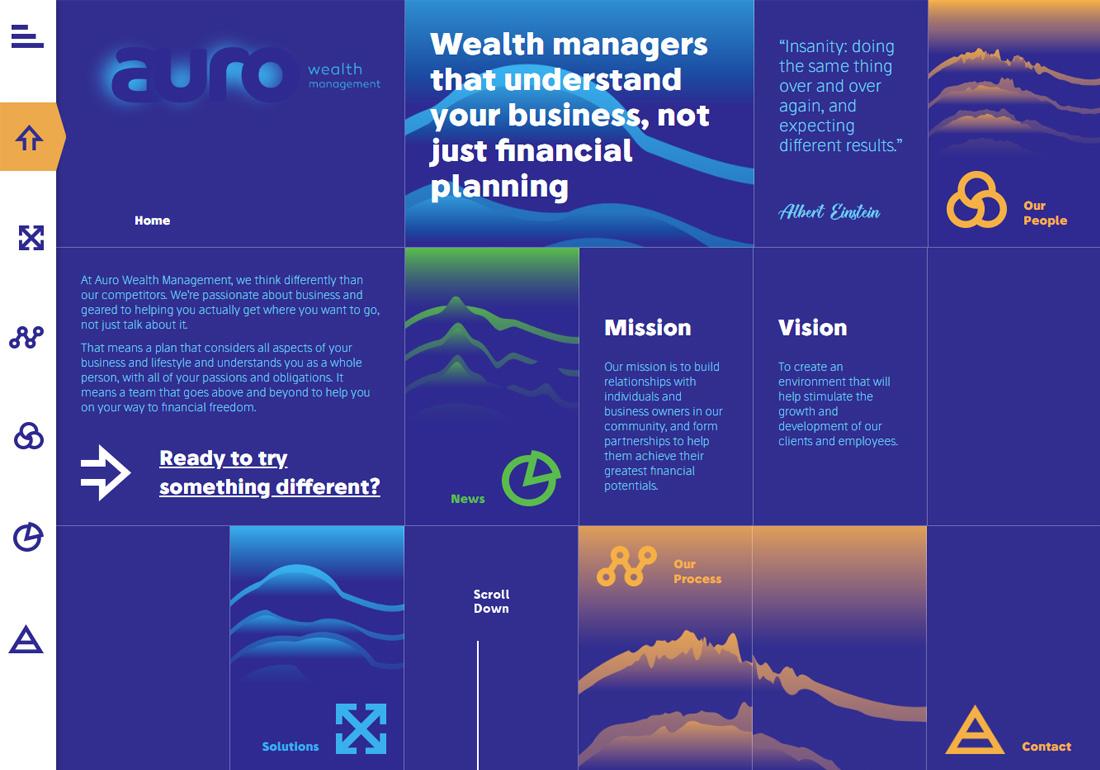 Auro Wealth Management
