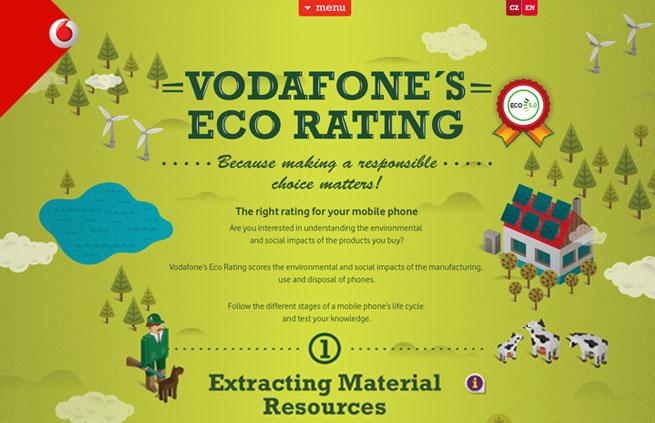 Vodafone's Eco Rating