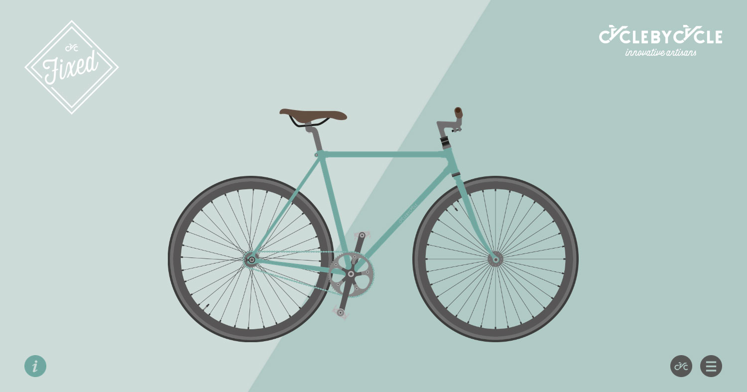 CycleByCycle - Website of the Day