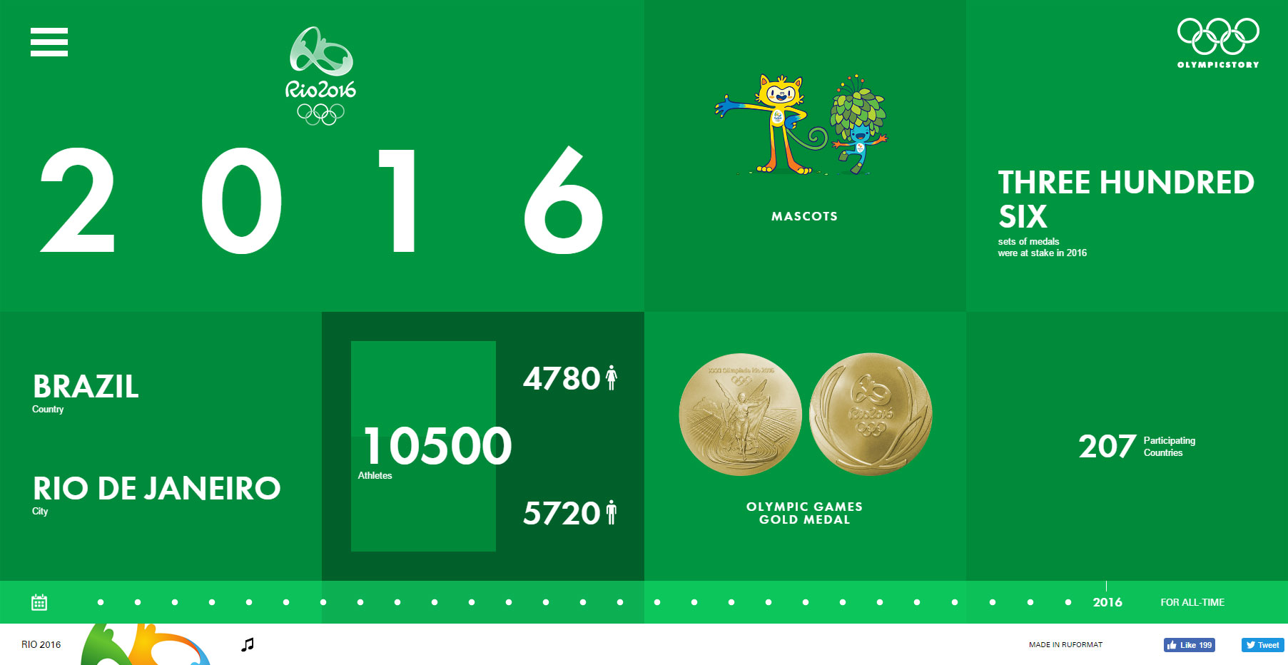 Olympic summer. Rio edition - Website of the Day