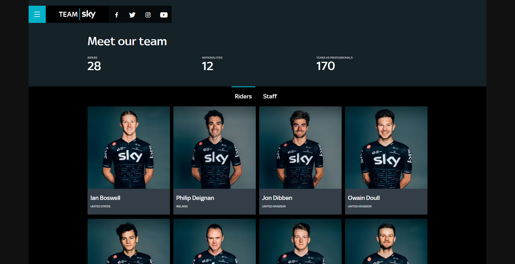 Team Sky - Website of the Day