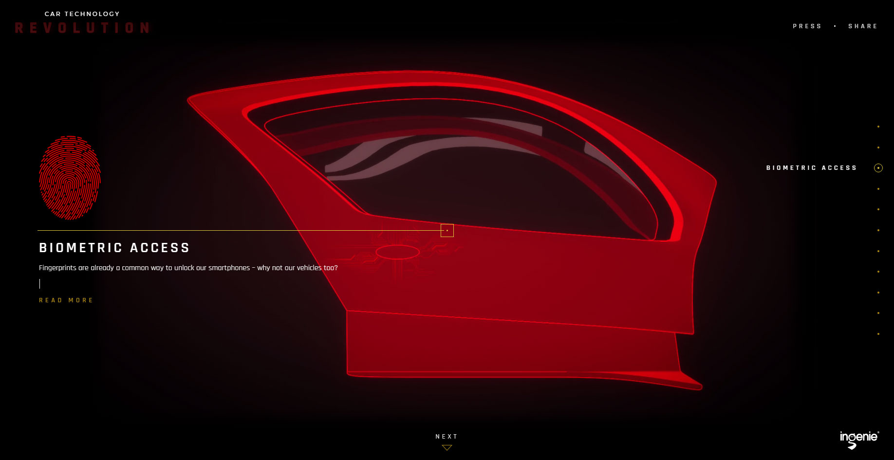 Car Technology Revolution - Website of the Day