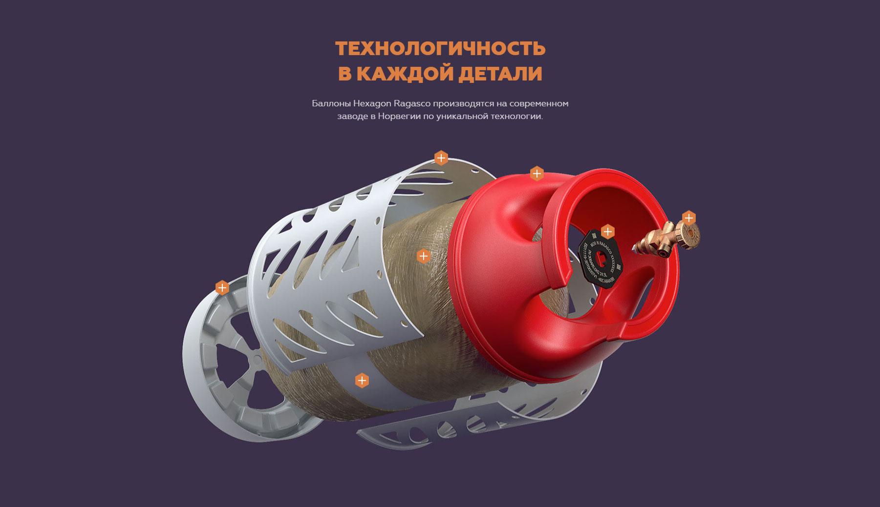 Hexagon Ragasco LPG Cyllinders - Website of the Day