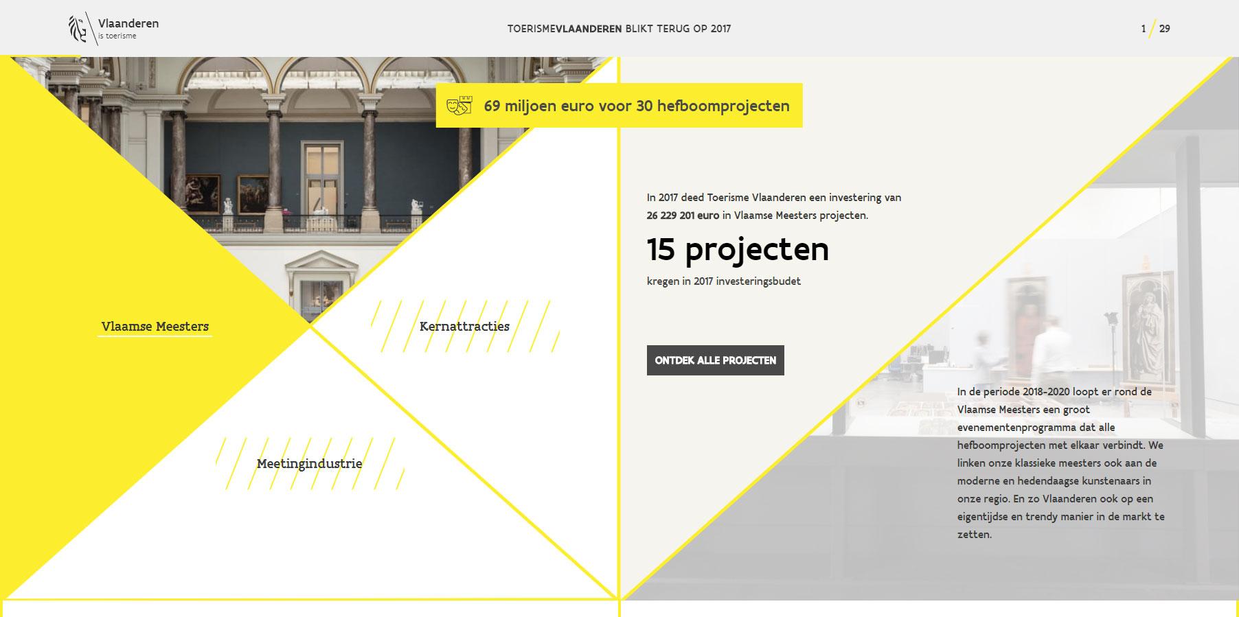 Toerisme Vlaanderen - Resulaten 2017 - Website of the Day