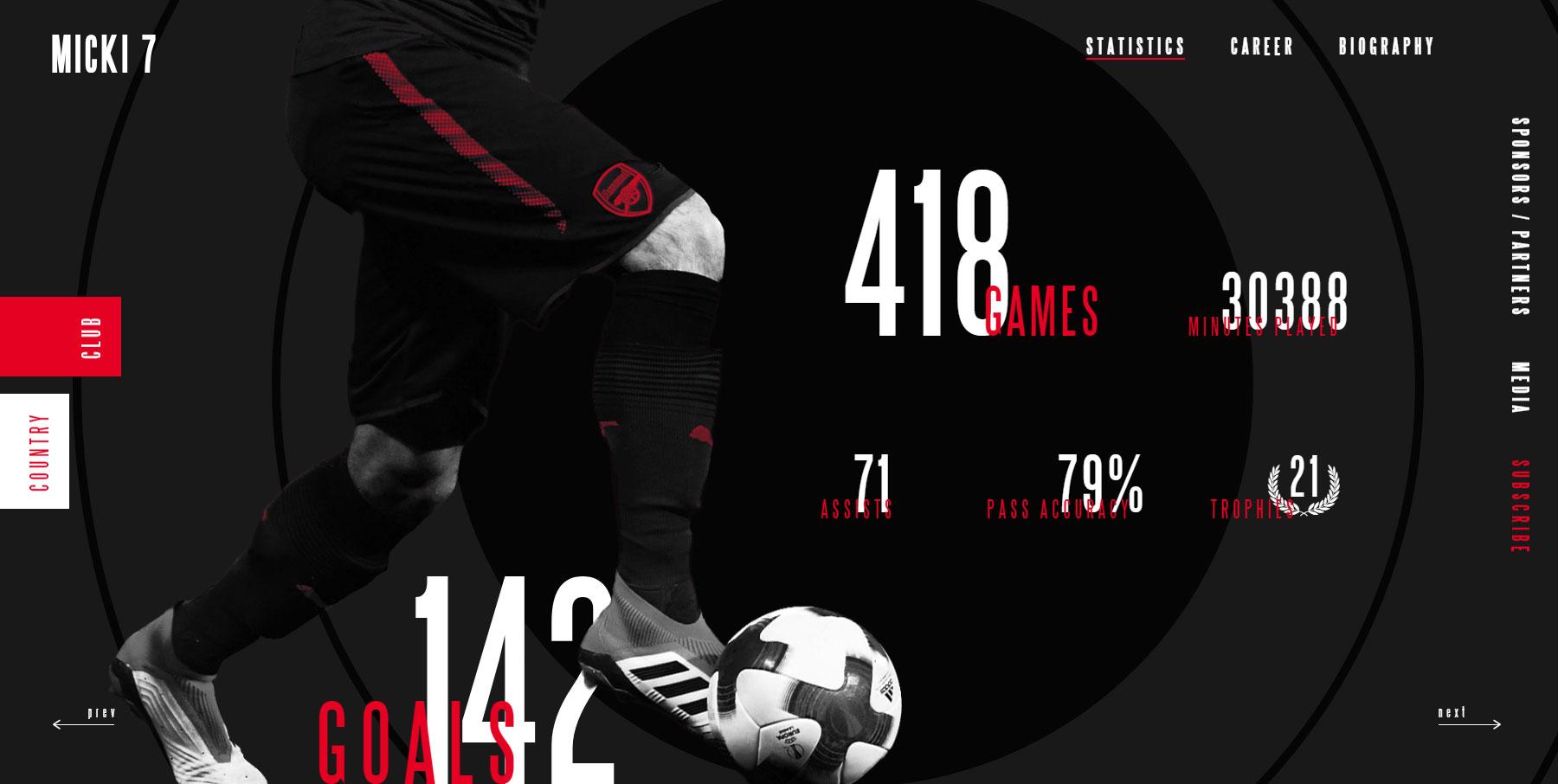 Henrikh Mkhitaryan Official Website - Website of the Day